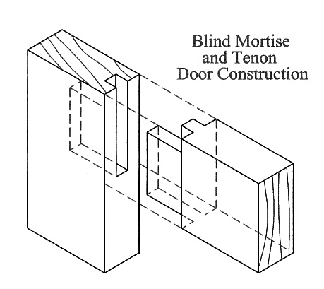 Blind door detail door type f09 sc 1 st axis for Florida wind code for garage doors